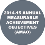 Click to view the Annual Measurable Achievement Objectives published by ESE for 2014-15