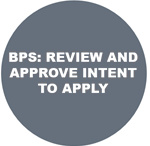 Step 3: the BPS Grants Review Team - a cross-functional team - reviews the submitted Intent to Apply and makes a recommendati