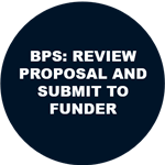Step 5: BPS reviews the proposal, obtains necessary signatures, and submits to the funder
