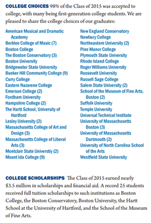 BAA Class of 2015 college choices - 98% of the class was accepted to college!