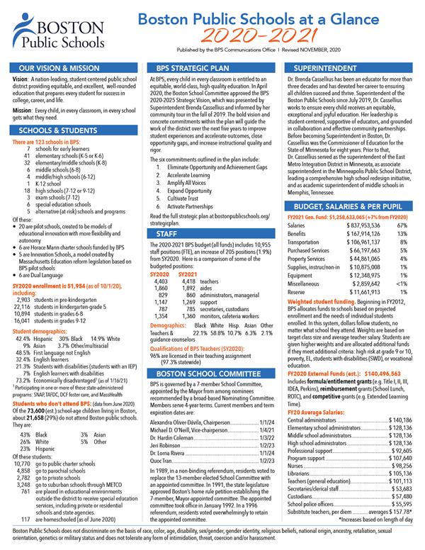 Bps Calendar 2022.News Publications And Social Media Publications