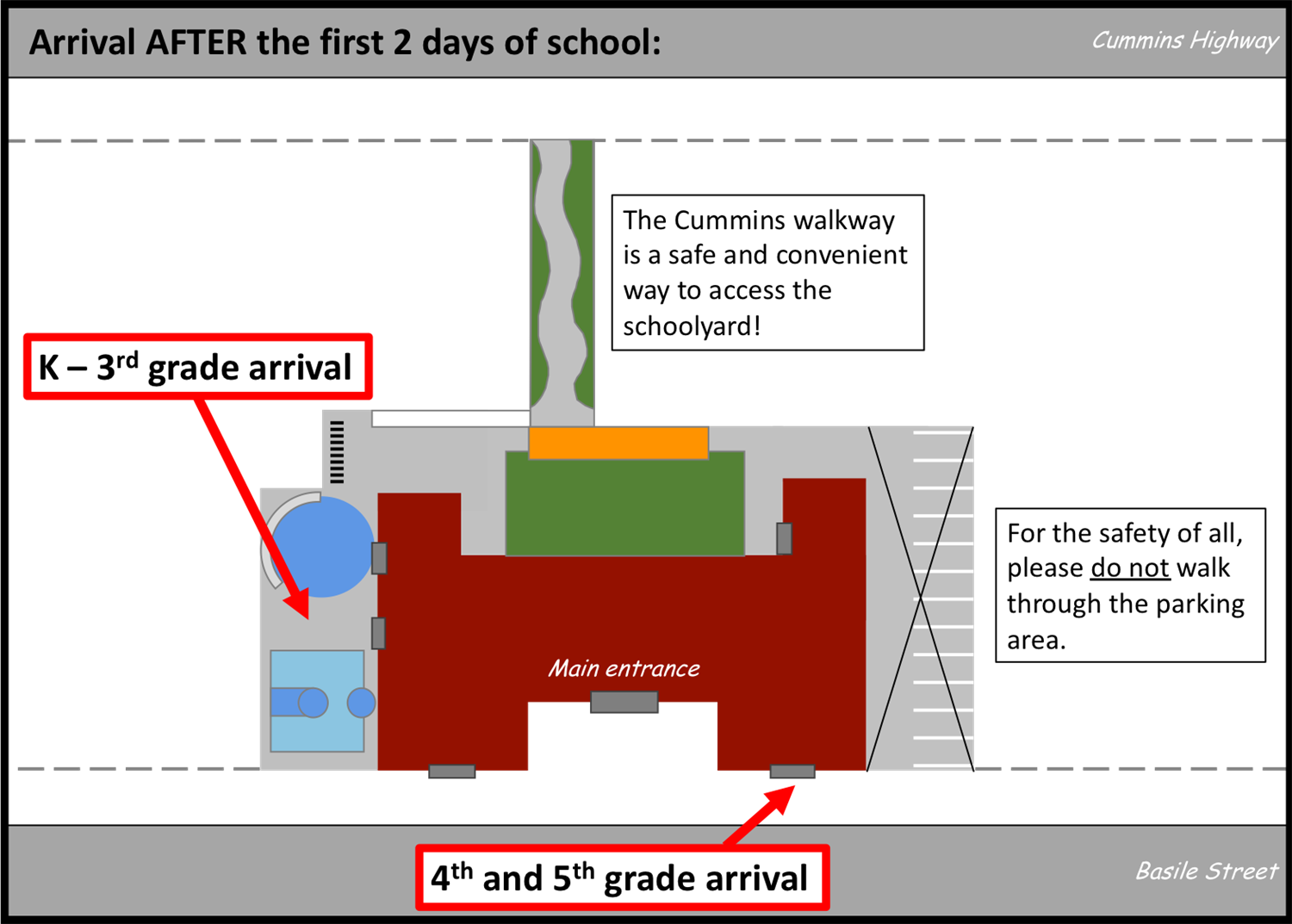 diagram of student arrival and entrance into building