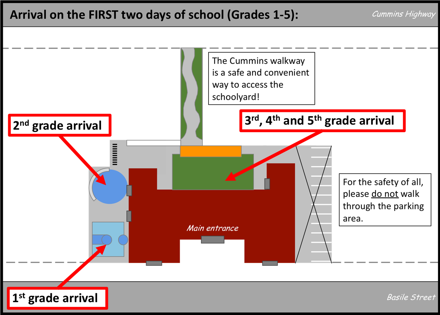 arrival procedures diagram for first 2 days of school, grades 1-5