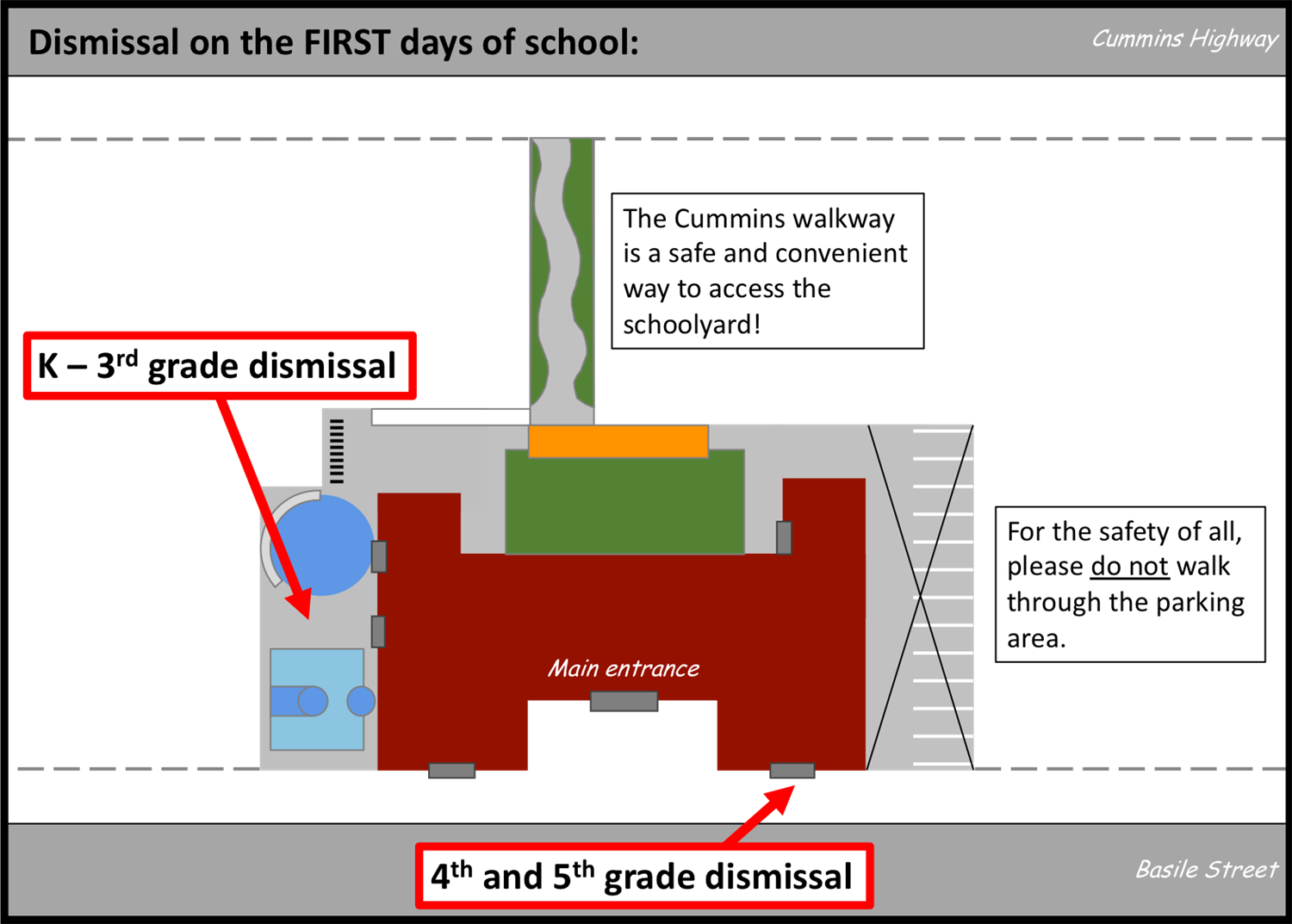 diagram of dismissal procedures for the first days of school