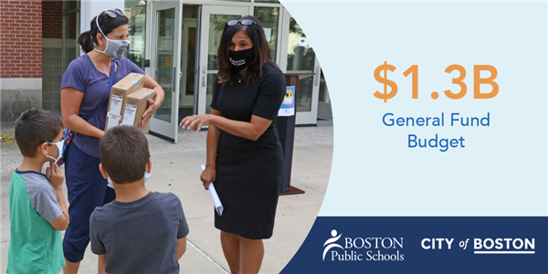 Return, Recover, Reimagine:  Boston Public Schools Announces Student-Centered $1.3 Billion Fiscal Year 2022 Budget