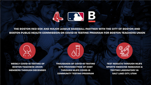Red Sox, Major League Baseball Partner With the City of Boston and Boston Public Health Commission on COVID-19 Testing Program for Boston Teachers Union