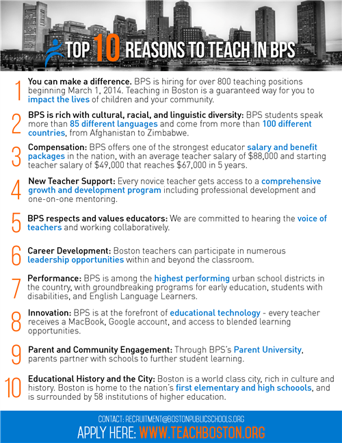 Top 10 reasons to teach in BPS