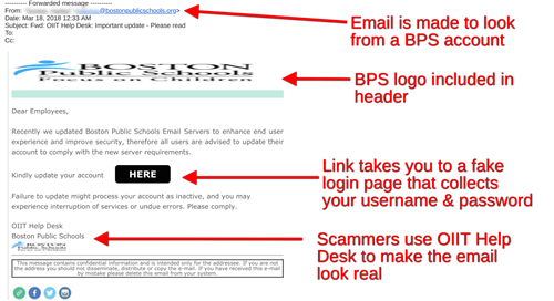 Rotten Phish: Fake Help Desk Email