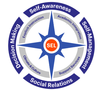 What is SEL?